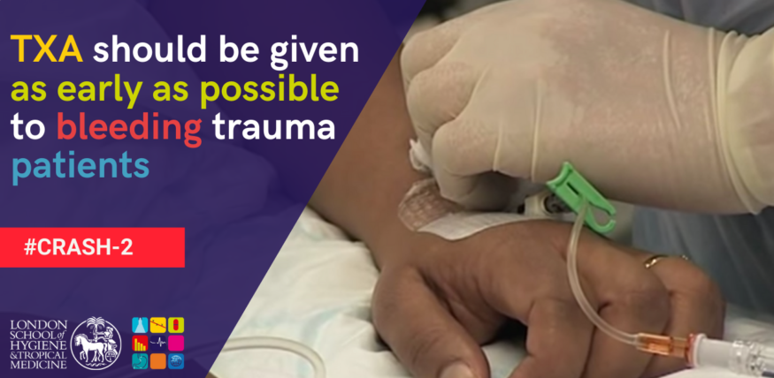 TXA should be given as early as possible to bleeding trauma patients